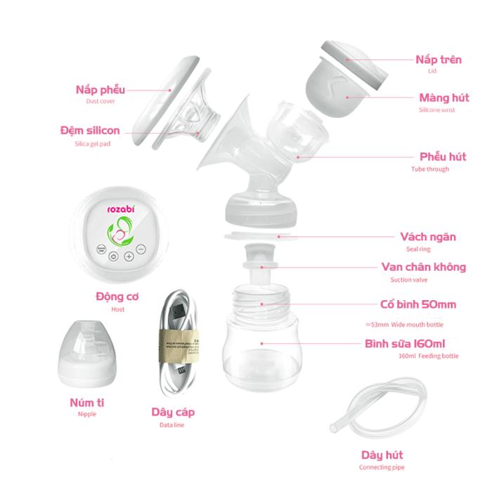 Minh họa các bộ phận của máy hút sữa