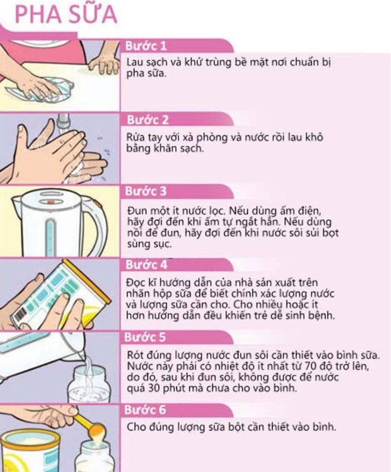 Các bước pha sữa cho trẻ đúng cách