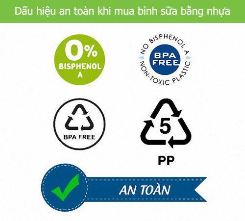 Cách nhận biết chất liệu bình sữa nhựa là an toàn