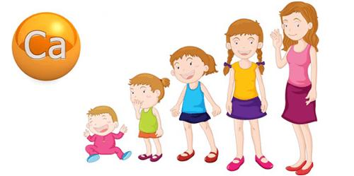Ch�n sản phẩm phù hợp với nhu cầu hàm lượng canxi của trẻ