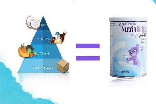 Thành phần chính của sữa Nutrinidrink là gì?