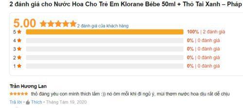 Review tích cực v� nước hoa Klorane Bebe cho bé