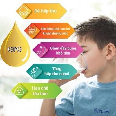 Bổ sung hàng loạt dưỡng chất giúp trẻ phát triển toàn diện về thể chất và trí não