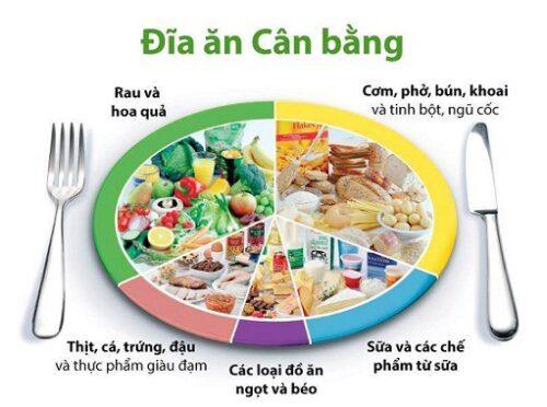 Bạn chỉ nên xem ngũ cốc dinh dưỡng như một món ăn phụ